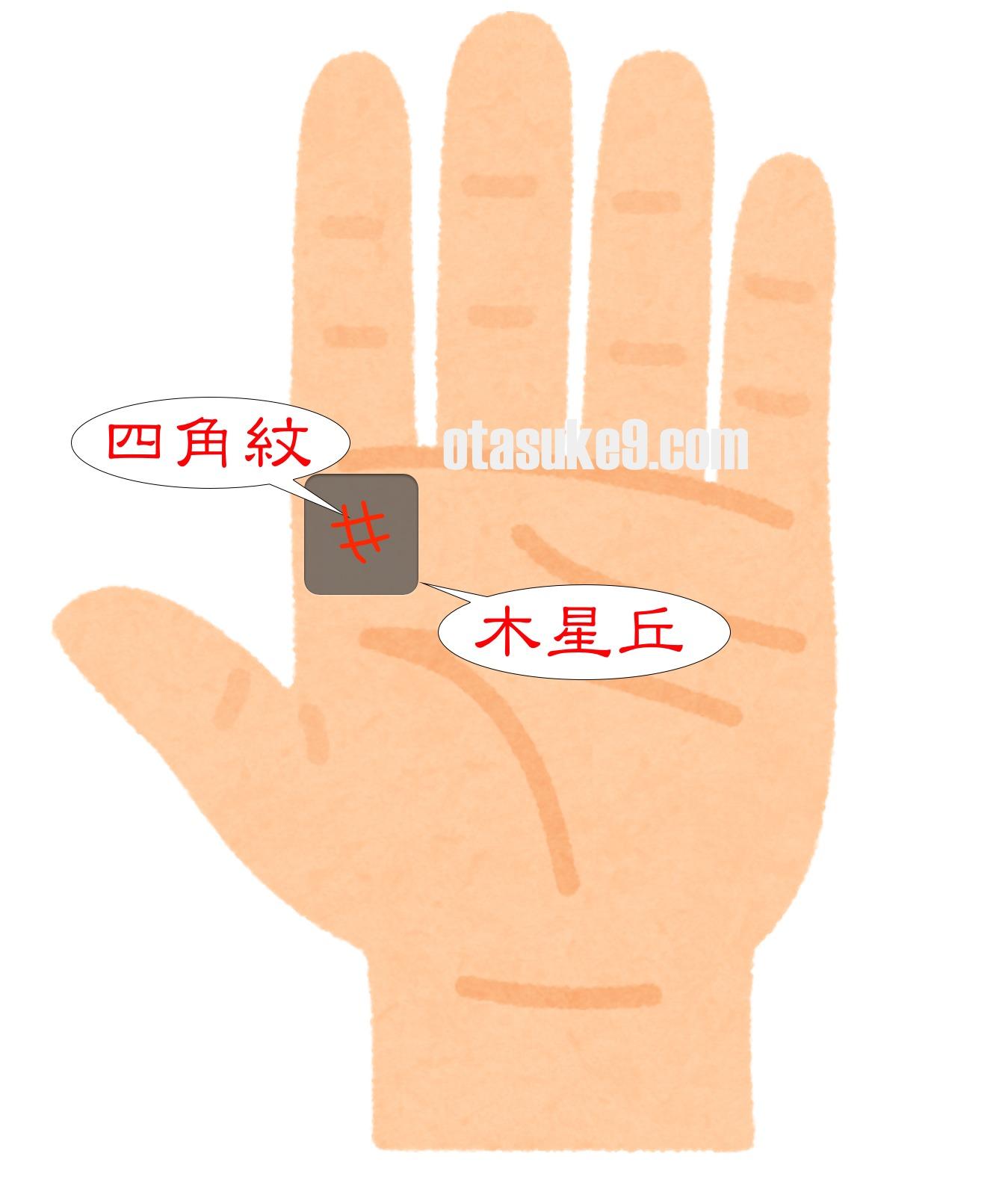 人差し指の下の四角紋スクエア聖職紋