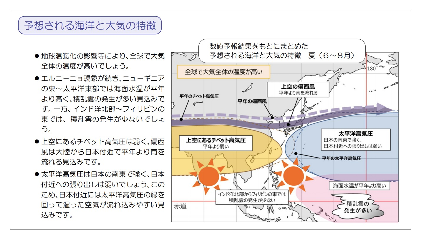 暖候期予報2